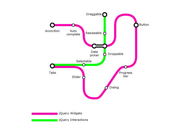 jQuery metro karšu veidošanas rīks