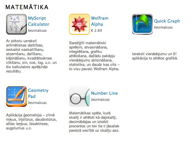Noderīgākās iPad aplikācijas izglītībai