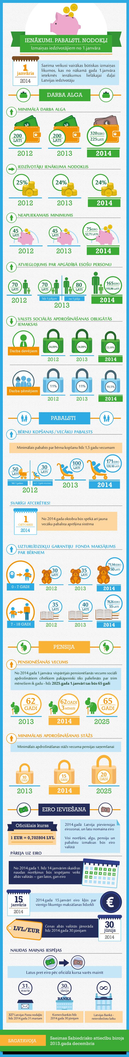 2014_izmainas_web